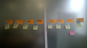 eventstorming-event-command-user