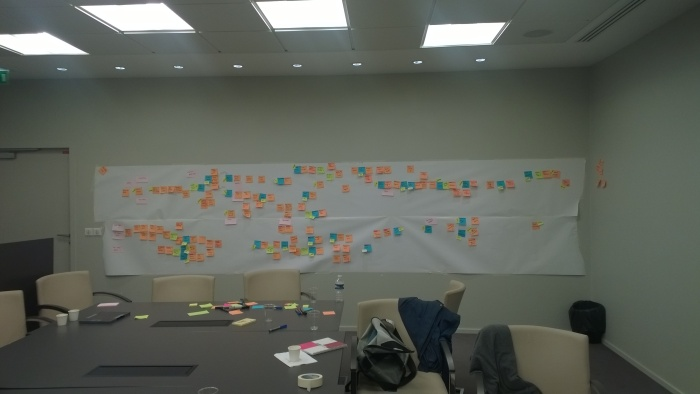 full-eventstorming